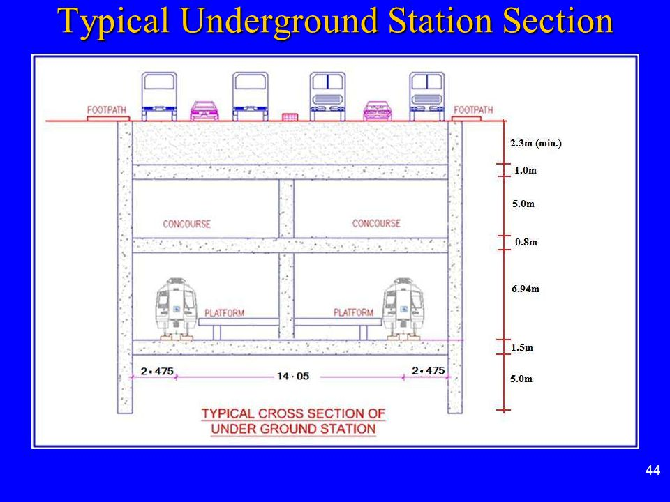 44 Typical Underground Station Section