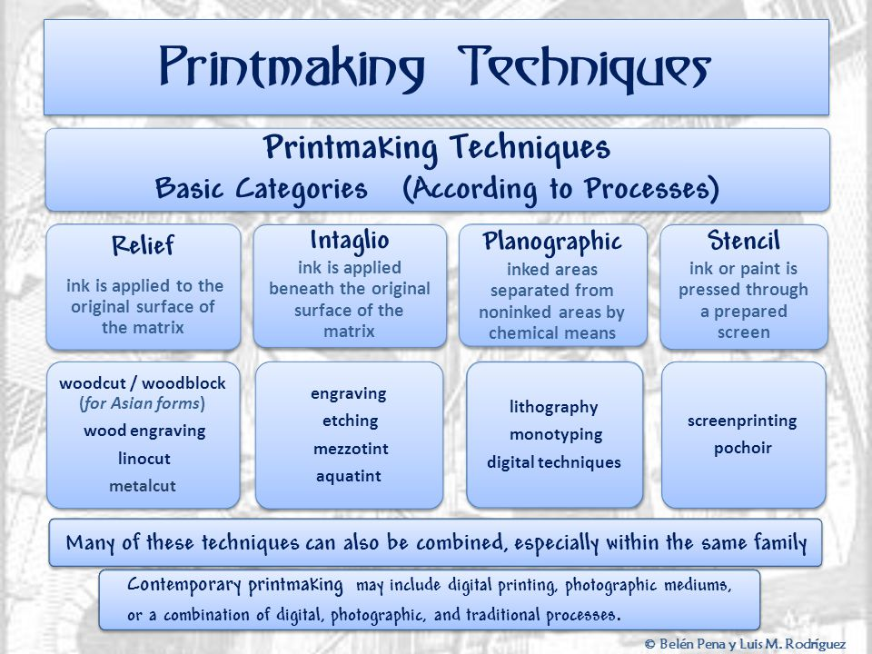 Printmaking Techniques Printmaking Techniques Basic Categories (According to Processes) Stencil ink or paint is pressed through a prepared screen scre