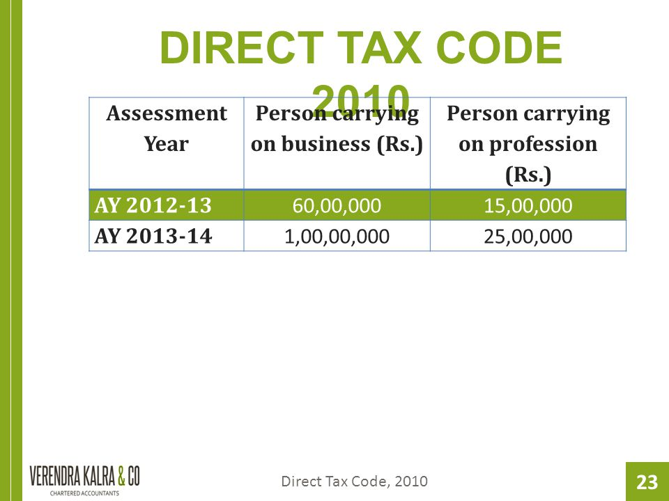 23 DIRECT TAX CODE 2010 Direct Tax Code, 2010 Assessment Year Person carrying on business (Rs.) Person carrying on profession (Rs.) AY 2012-13 60,00,00015,00,000 AY 2013-14 1,00,00,00025,00,000