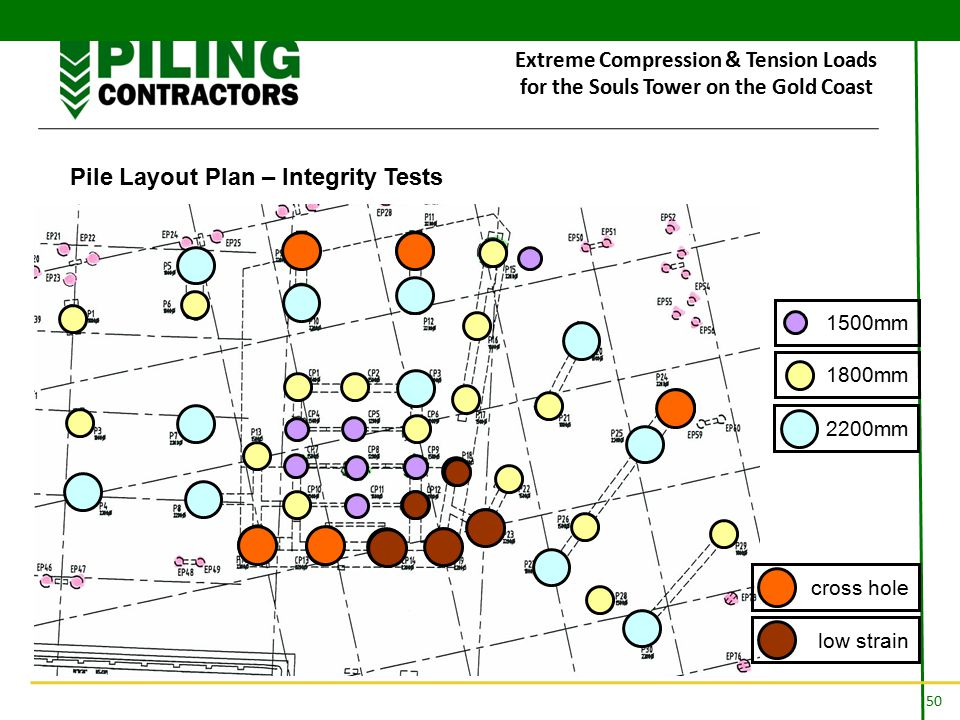50 Extreme Compression & Tension Loads for the Souls Tower on the Gold Coast Pile Layout Plan – Integrity Tests 1500mm 2200mm 1800mm low strain cross hole