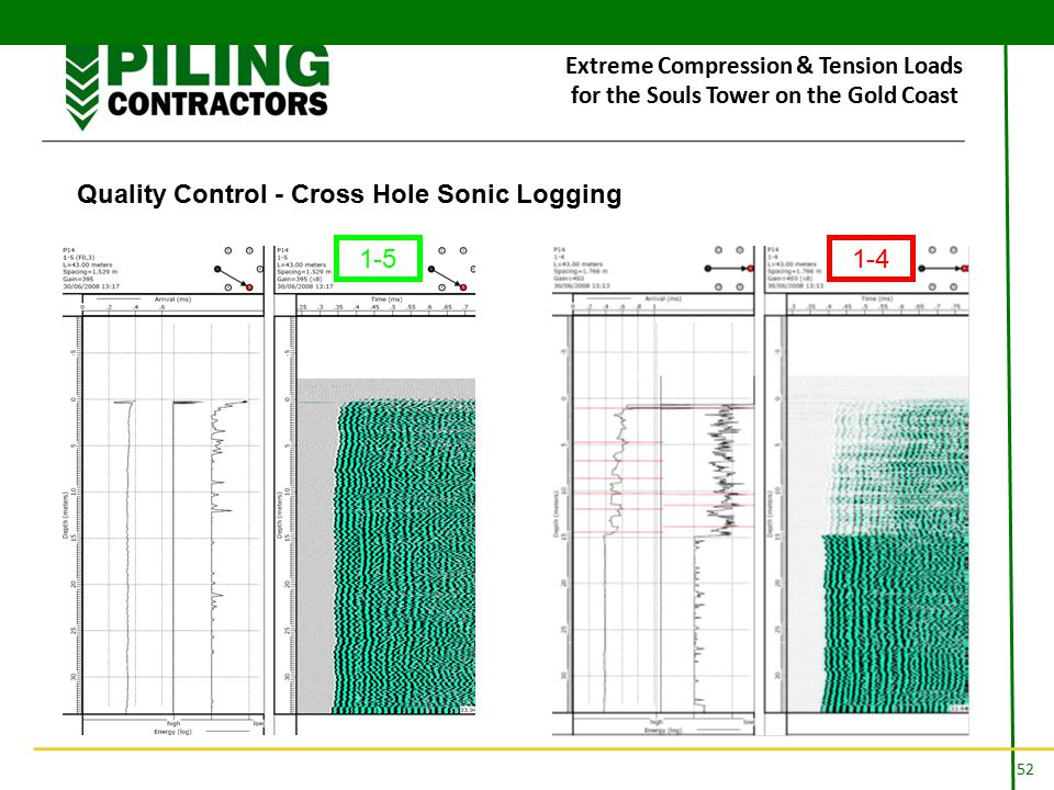 52 Extreme Compression & Tension Loads for the Souls Tower on the Gold Coast Quality Control - Cross Hole Sonic Logging 1-51-4