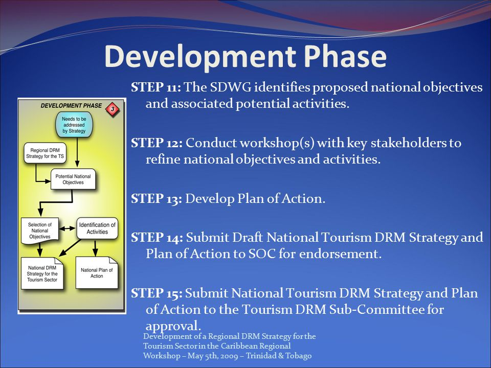 Development of a Regional DRM Strategy for the Tourism Sector in the Caribbean Regional Workshop – May 5th, 2009 – Trinidad & Tobago Development Phase STEP 11: The SDWG identifies proposed national objectives and associated potential activities.