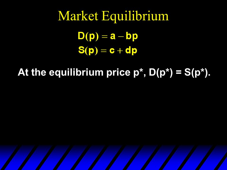 Market Equilibrium At the equilibrium price p*, D(p*) = S(p*).