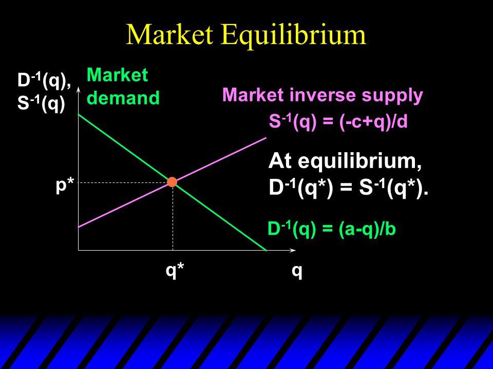 Market Equilibrium q D -1 (q), S -1 (q) D -1 (q) = (a-q)/b Market demand S -1 (q) = (-c+q)/d p* q* At equilibrium, D -1 (q*) = S -1 (q*).