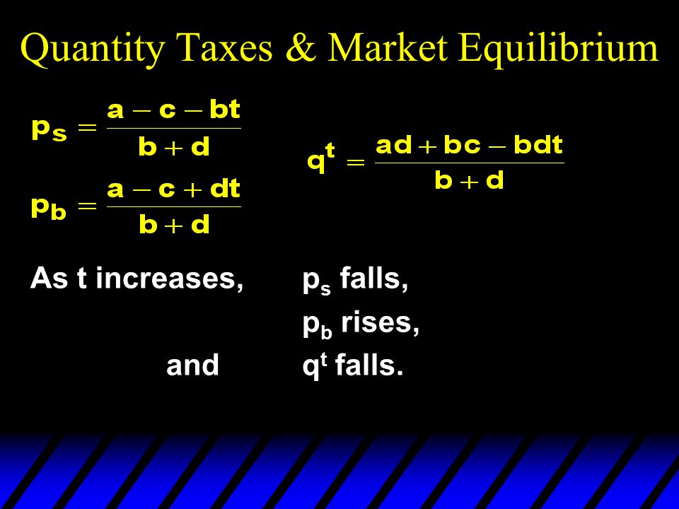 Quantity Taxes & Market Equilibrium As t increases, p s falls, p b rises, andq t falls.
