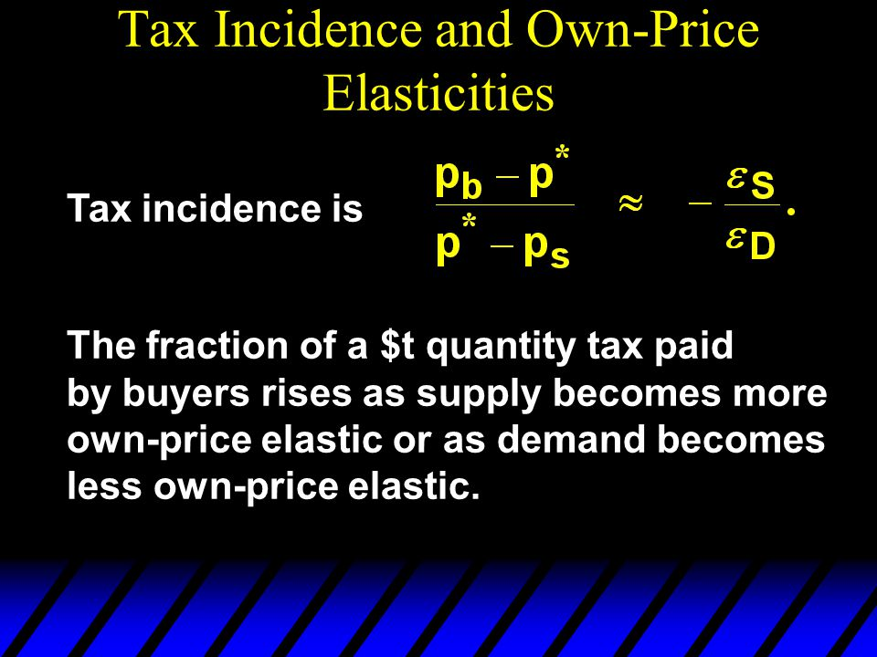 Tax Incidence and Own-Price Elasticities Tax incidence is The fraction of a $t quantity tax paid by buyers rises as supply becomes more own-price elastic or as demand becomes less own-price elastic.