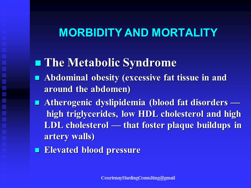 MORBIDITY AND MORTALITY The Metabolic Syndrome The Metabolic Syndrome Abdominal obesity (excessive fat tissue in and around the abdomen) Abdominal obe