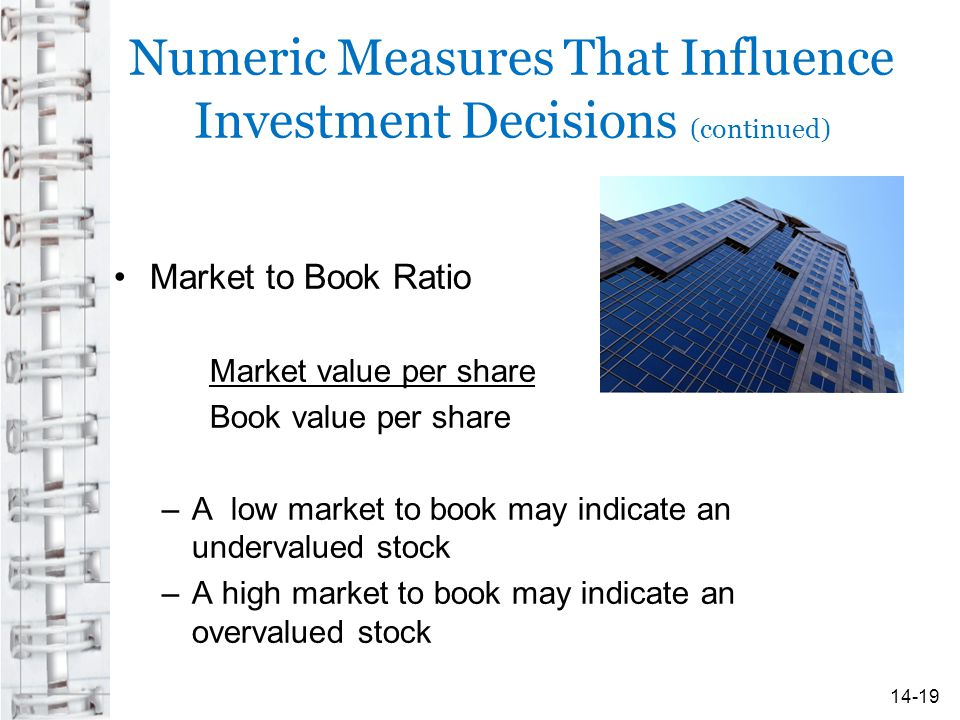Numeric Measures That Influence Investment Decisions (continued) Market to Book Ratio Market value per share Book value per share –A low market to boo