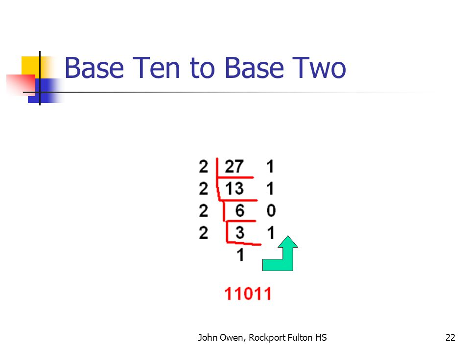John Owen, Rockport Fulton HS22 Base Ten to Base Two