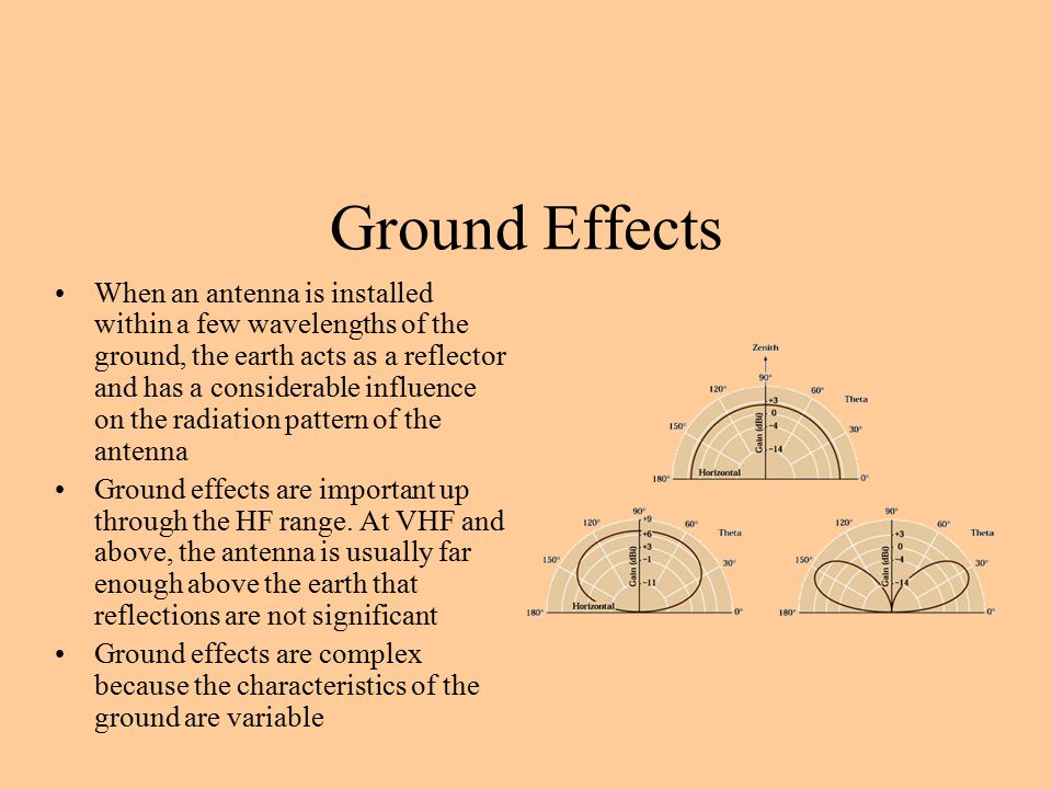 Ground Effects When an antenna is installed within a few wavelengths of the ground, the earth acts as a reflector and has a considerable influence on the radiation pattern of the antenna Ground effects are important up through the HF range.