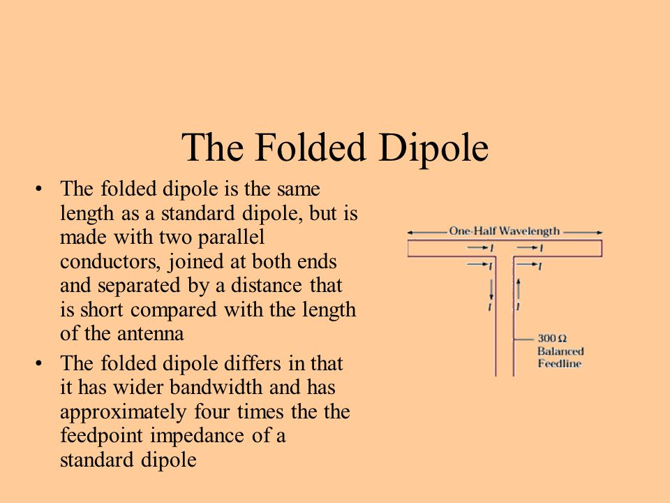 The Folded Dipole The folded dipole is the same length as a standard dipole, but is made with two parallel conductors, joined at both ends and separated by a distance that is short compared with the length of the antenna The folded dipole differs in that it has wider bandwidth and has approximately four times the the feedpoint impedance of a standard dipole