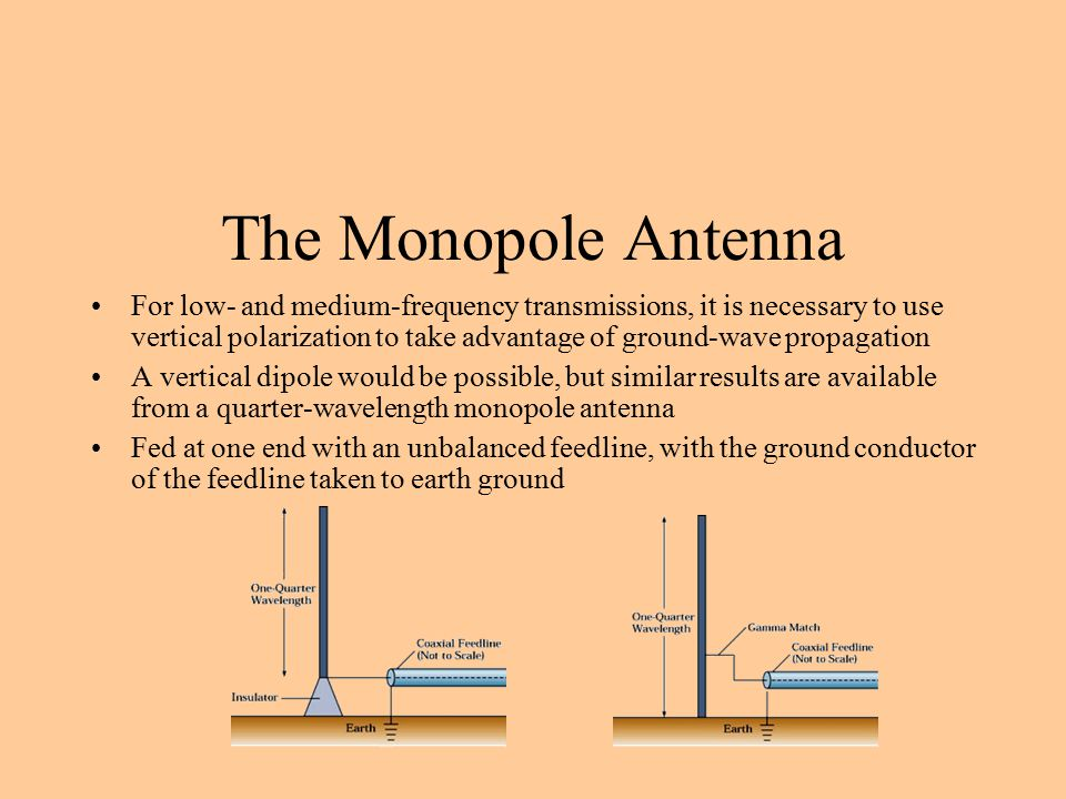 The Monopole Antenna For low- and medium-frequency transmissions, it is necessary to use vertical polarization to take advantage of ground-wave propag