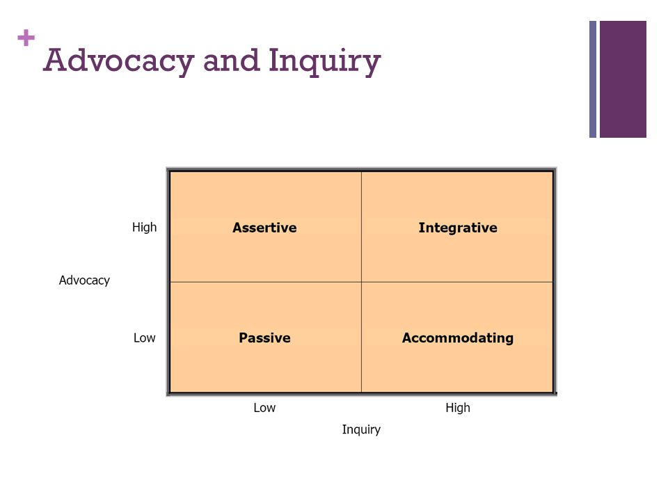 + Advocacy and Inquiry