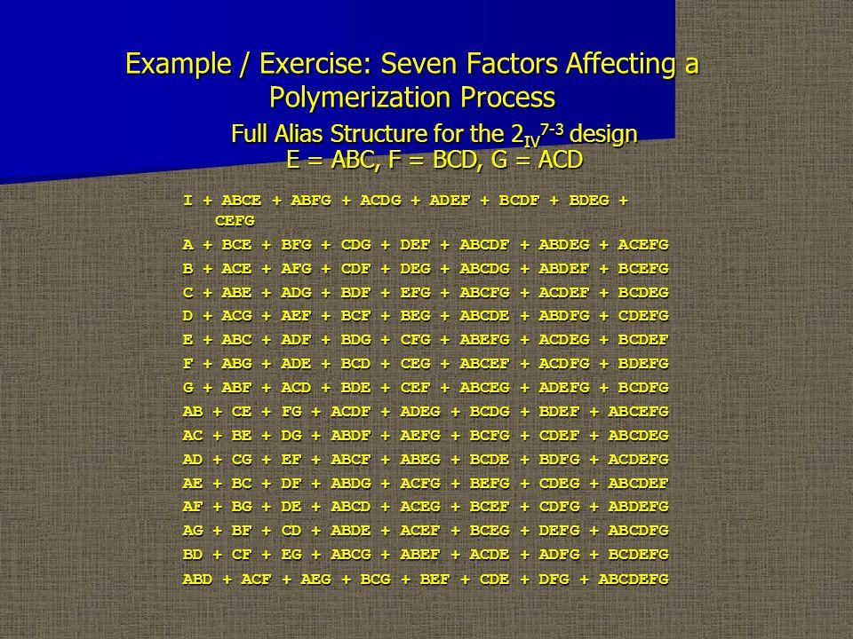 Example / Exercise: Seven Factors Affecting a Polymerization Process I + ABCE + ABFG + ACDG + ADEF + BCDF + BDEG + CEFG A + BCE + BFG + CDG + DEF + ABCDF + ABDEG + ACEFG B + ACE + AFG + CDF + DEG + ABCDG + ABDEF + BCEFG C + ABE + ADG + BDF + EFG + ABCFG + ACDEF + BCDEG D + ACG + AEF + BCF + BEG + ABCDE + ABDFG + CDEFG E + ABC + ADF + BDG + CFG + ABEFG + ACDEG + BCDEF F + ABG + ADE + BCD + CEG + ABCEF + ACDFG + BDEFG G + ABF + ACD + BDE + CEF + ABCEG + ADEFG + BCDFG AB + CE + FG + ACDF + ADEG + BCDG + BDEF + ABCEFG AC + BE + DG + ABDF + AEFG + BCFG + CDEF + ABCDEG AD + CG + EF + ABCF + ABEG + BCDE + BDFG + ACDEFG AE + BC + DF + ABDG + ACFG + BEFG + CDEG + ABCDEF AF + BG + DE + ABCD + ACEG + BCEF + CDFG + ABDEFG AG + BF + CD + ABDE + ACEF + BCEG + DEFG + ABCDFG BD + CF + EG + ABCG + ABEF + ACDE + ADFG + BCDEFG ABD + ACF + AEG + BCG + BEF + CDE + DFG + ABCDEFG Full Alias Structure for the 2 IV 7-3 design E = ABC, F = BCD, G = ACD