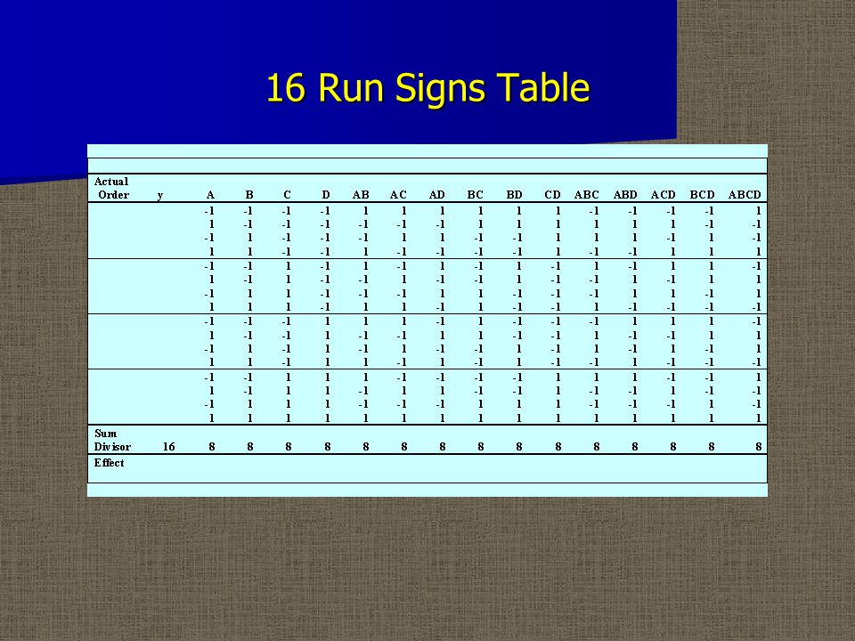 16 Run Signs Table