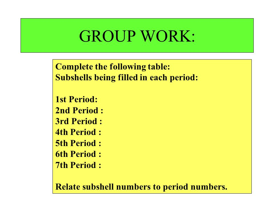 GROUP WORK: Complete the following table: Subshells being filled in each period: 1st Period: 2nd Period : 3rd Period : 4th Period : 5th Period : 6th P