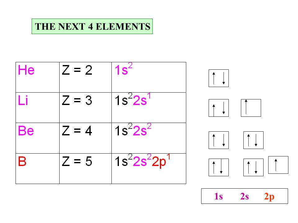 1s 2s 2p THE NEXT 4 ELEMENTS