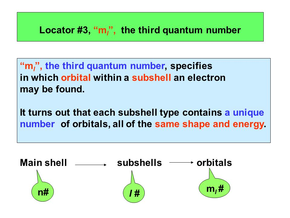 """Locator #3, """"m l """", the third quantum number """"m l """", the third quantum number, specifies in which orbital within a subshell an electron may be found."""