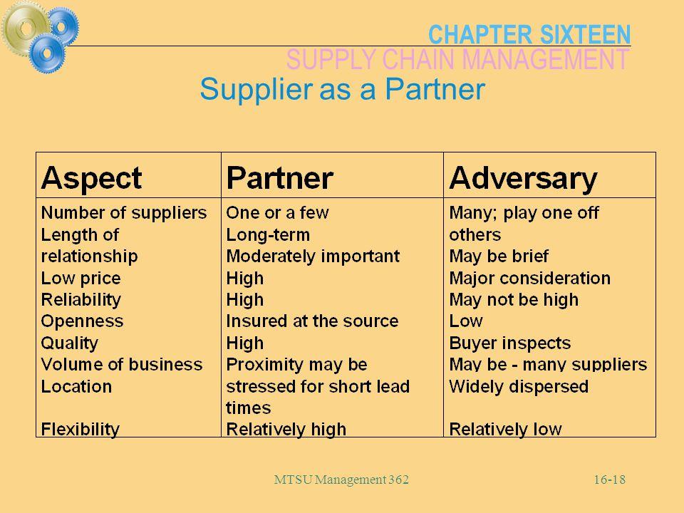 CHAPTER SIXTEEN SUPPLY CHAIN MANAGEMENT MTSU Management 36216-18 Supplier as a Partner