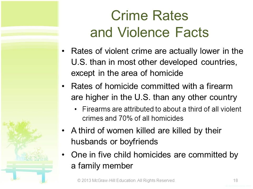 Crime Rates and Violence Facts Rates of violent crime are actually lower in the U.S.