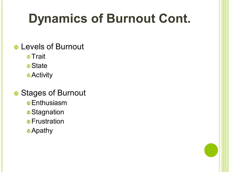Dynamics of Burnout Cont.  Levels of Burnout  Trait  State  Activity  Stages of Burnout  Enthusiasm  Stagnation  Frustration  Apathy