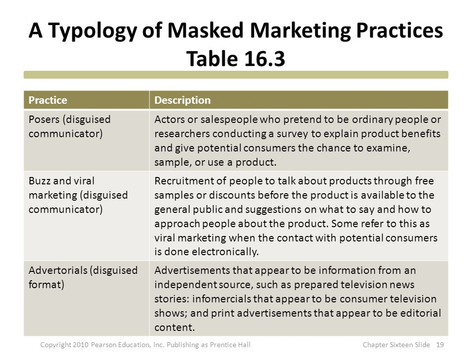 A Typology of Masked Marketing Practices Table 16.3 PracticeDescription Posers (disguised communicator) Actors or salespeople who pretend to be ordina
