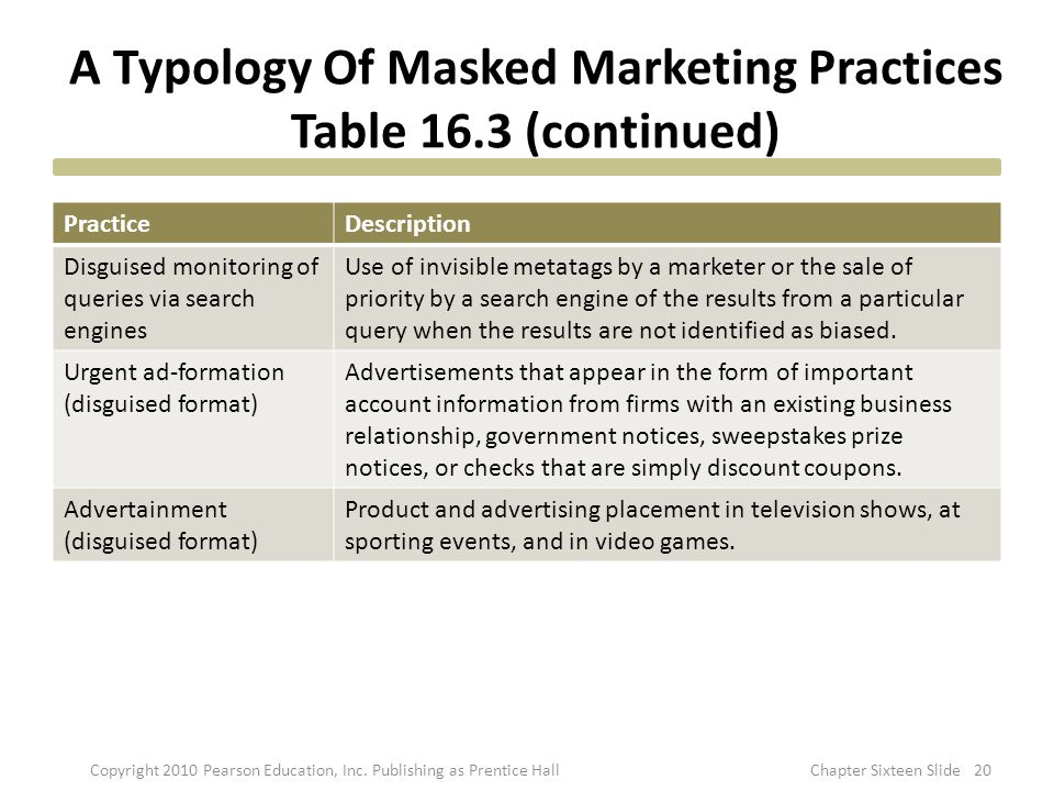 A Typology Of Masked Marketing Practices Table 16.3 (continued) PracticeDescription Disguised monitoring of queries via search engines Use of invisibl