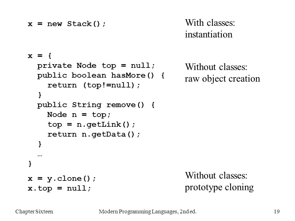 Chapter SixteenModern Programming Languages, 2nd ed.19 x = new Stack(); x = { private Node top = null; public boolean hasMore() { return (top!=null); } public String remove() { Node n = top; top = n.getLink(); return n.getData(); } … } x = y.clone(); x.top = null; With classes: instantiation Without classes: raw object creation Without classes: prototype cloning