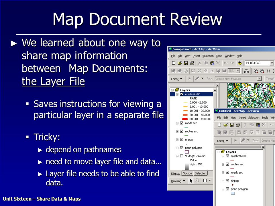 Unit Sixteen – Share Data & Maps 5 Map Document Review ► We learned about one way to share map information between Map Documents: the Layer File  Saves instructions for viewing a particular layer in a separate file  Tricky: ► depend on pathnames ► need to move layer file and data… ► Layer file needs to be able to find data.
