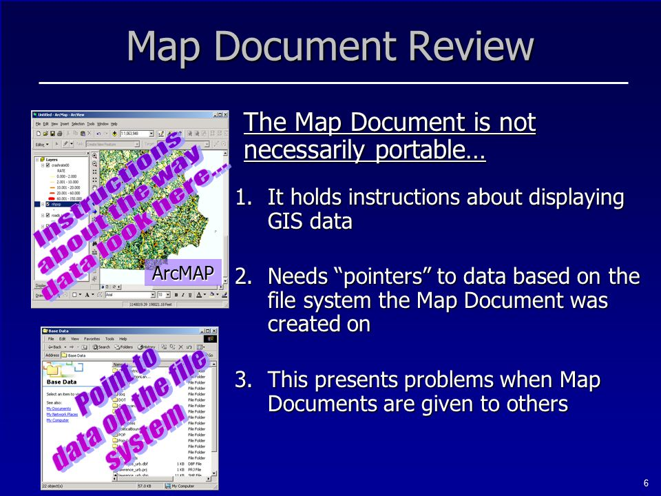 Unit Sixteen – Share Data & Maps 6 Map Document Review ArcMAP The Map Document is not necessarily portable… 1.It holds instructions about displaying G