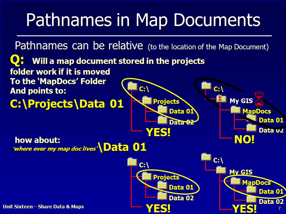 Unit Sixteen – Share Data & Maps 7 Pathnames in Map Documents Pathnames can be relative (to the location of the Map Document) C:\ MapDocs Data 01 Data 02 My GIS C:\Projects\Data 01 ' where ever my map doc lives' \Data 01 C:\ Projects Data 01 Data 02 Q: Will a map document stored in the projects folder work if it is moved To the 'MapDocs' Folder And points to: C:\ MapDocs Data 01 Data 02 My GIS C:\ Projects Data 01 Data 02 YES.