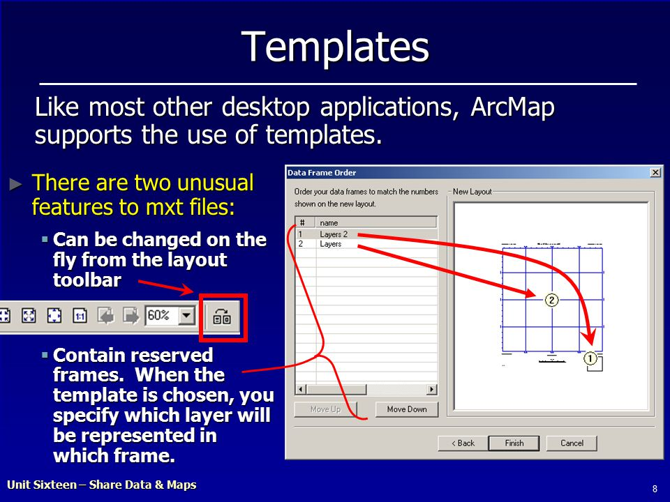 Unit Sixteen – Share Data & Maps 8 Templates Like most other desktop applications, ArcMap supports the use of templates.