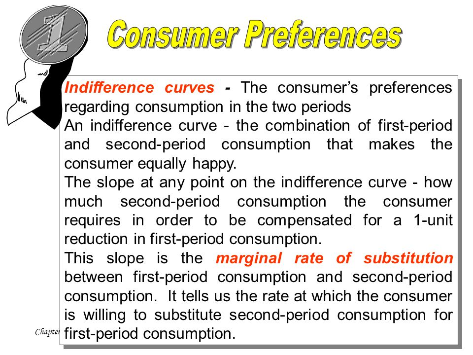Chapter Sixteen23 Indifference curves - The consumer's preferences regarding consumption in the two periods An indifference curve - the combination of