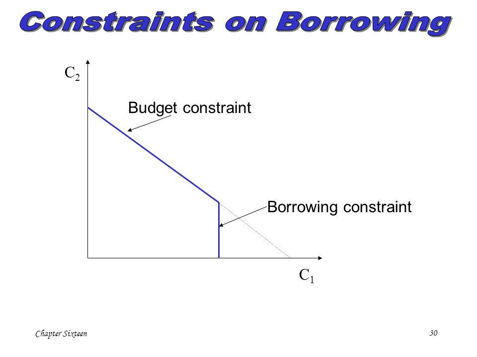 Chapter Sixteen30 C2C2 C1C1 Budget constraint Borrowing constraint