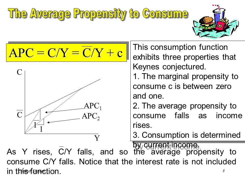 Chapter Sixteen49 Summary Keynes suggested a consumption function of the form: Consumption=f(Current Income) Recent work suggests instead that: Consumption=f(Current Income, Wealth, Expected Future Income, Interest Rate) Economists continue to debate the relative importance of these determinants of consumption.