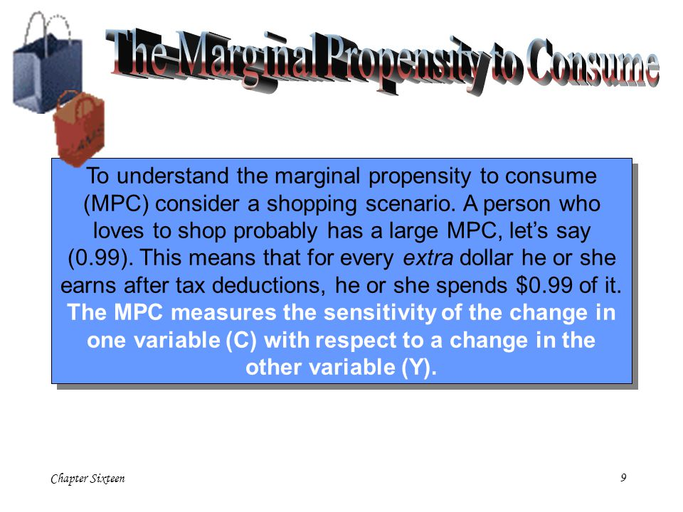 Chapter Sixteen20 The standard way of expressing the consumer's intertemporal budget constraint is the following: This equation relates consumption in the two periods to income in the two periods