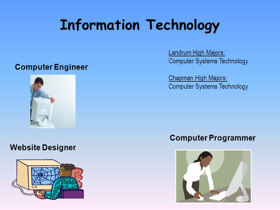 Information Technology Computer Engineer Computer Programmer Website Designer Landrum High Majors: Computer Systems Technology Chapman High Majors: Computer Systems Technology