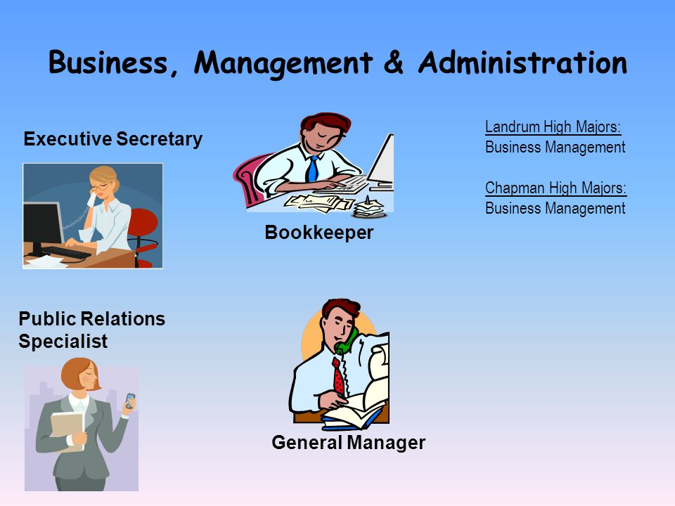 Business, Management & Administration Executive Secretary Landrum High Majors: Business Management Chapman High Majors: Business Management Public Relations Specialist Bookkeeper General Manager