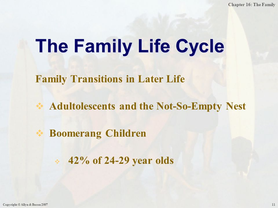 Chapter 16: The Family Copyright © Allyn & Bacon 200711 Family Transitions in Later Life  Adultolescents and the Not-So-Empty Nest  Boomerang Childr
