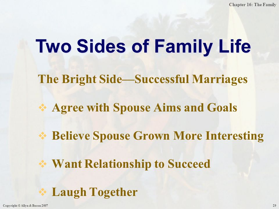 Chapter 16: The Family Copyright © Allyn & Bacon 200729 The Bright Side—Successful Marriages  Agree with Spouse Aims and Goals  Believe Spouse Grown More Interesting  Want Relationship to Succeed  Laugh Together Two Sides of Family Life