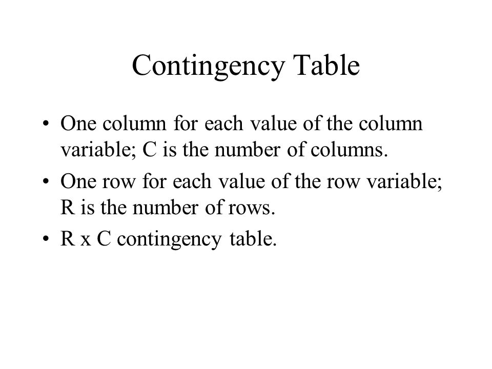 Contingency Table One column for each value of the column variable; C is the number of columns.