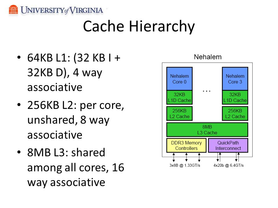 Cache Hierarchy 64KB L1: (32 KB I + 32KB D), 4 way associative 256KB L2: per core, unshared, 8 way associative 8MB L3: shared among all cores, 16 way associative