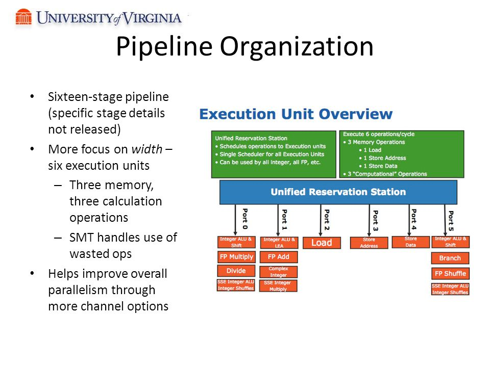 Pipeline Organization Sixteen-stage pipeline (specific stage details not released) More focus on width – six execution units – Three memory, three calculation operations – SMT handles use of wasted ops Helps improve overall parallelism through more channel options
