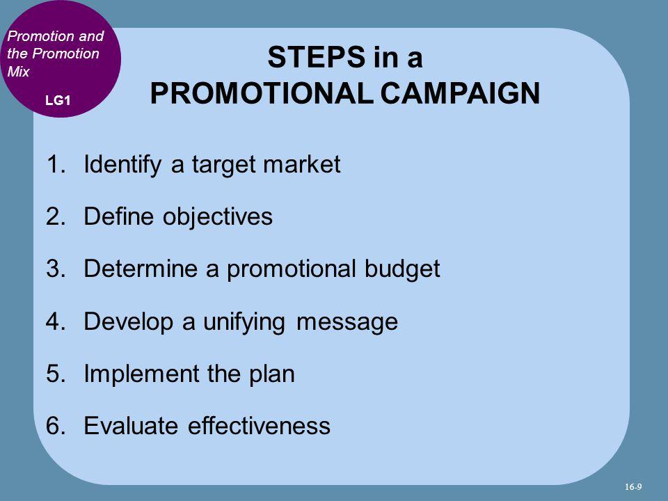 1. Identify a target market 2. Define objectives 3.