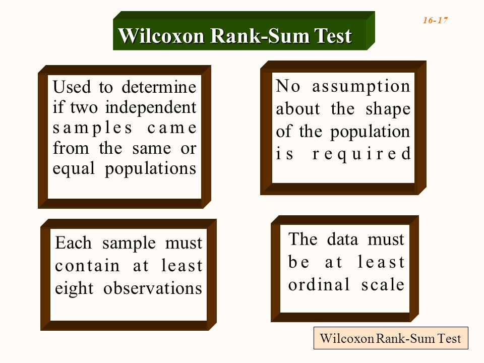 16- 17 Wilcoxon Rank-Sum Test Each sample must contain at least eight observations Wilcoxon Rank-Sum Test No assumption about the shape of the population is required The data must be at least ordinal scale Used to determine if two independent samples came from the same or equal populations