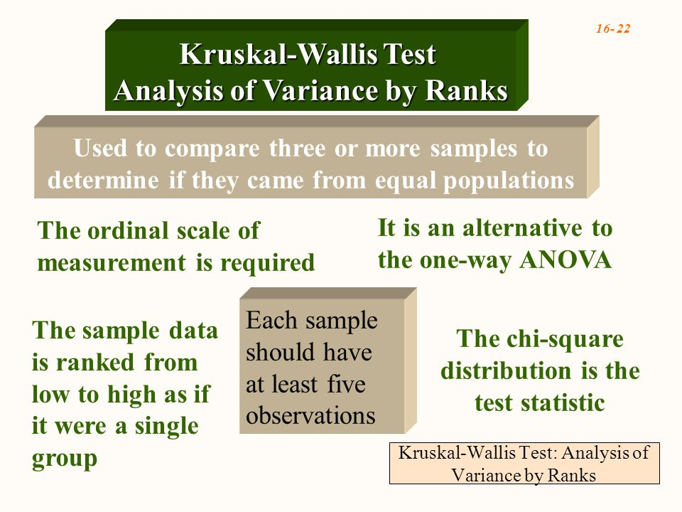16- 22 Kruskal-Wallis Test: Analysis of Variance by Ranks Kruskal-Wallis Test Analysis of Variance by Ranks Used to compare three or more samples to determine if they came from equal populations The ordinal scale of measurement is required It is an alternative to the one-way ANOVA The chi-square distribution is the test statistic Each sample should have at least five observations The sample data is ranked from low to high as if it were a single group