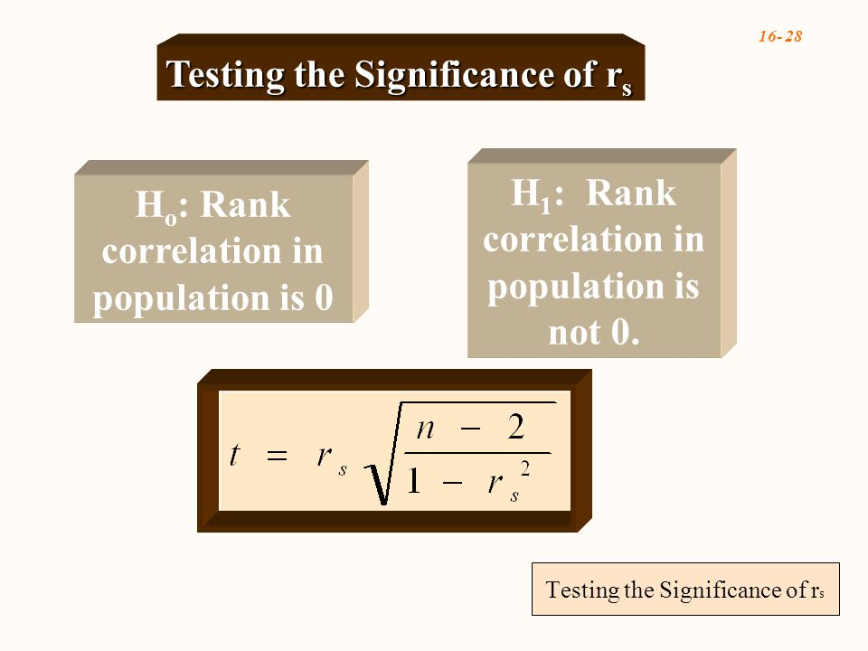 16- 28 Testing the Significance of r s H 1 : Rank correlation in population is not 0.