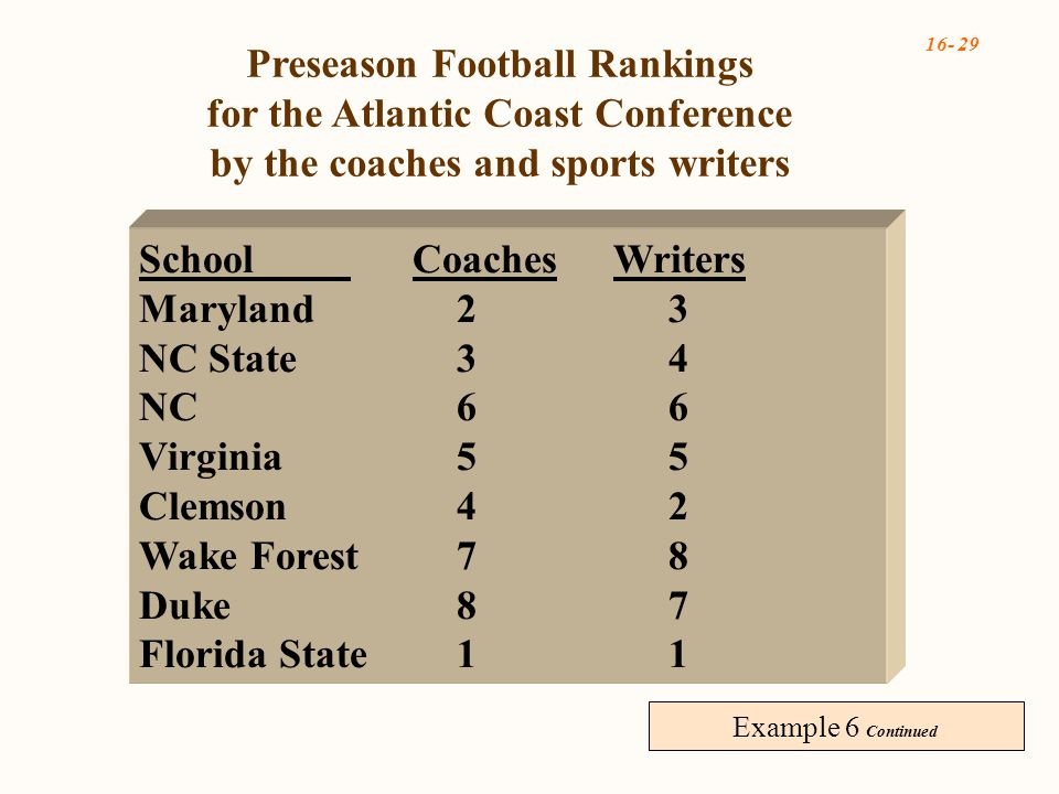 16- 29 Example 6 Continued School Coaches Writers Maryland23 NC State34 NC66 Virginia55 Clemson42 Wake Forest78 Duke87 Florida State11 Preseason Football Rankings for the Atlantic Coast Conference by the coaches and sports writers