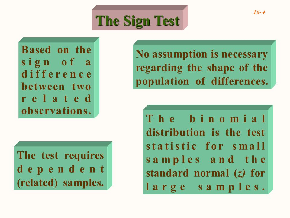 16- 4 The test requires dependent (related) samples.
