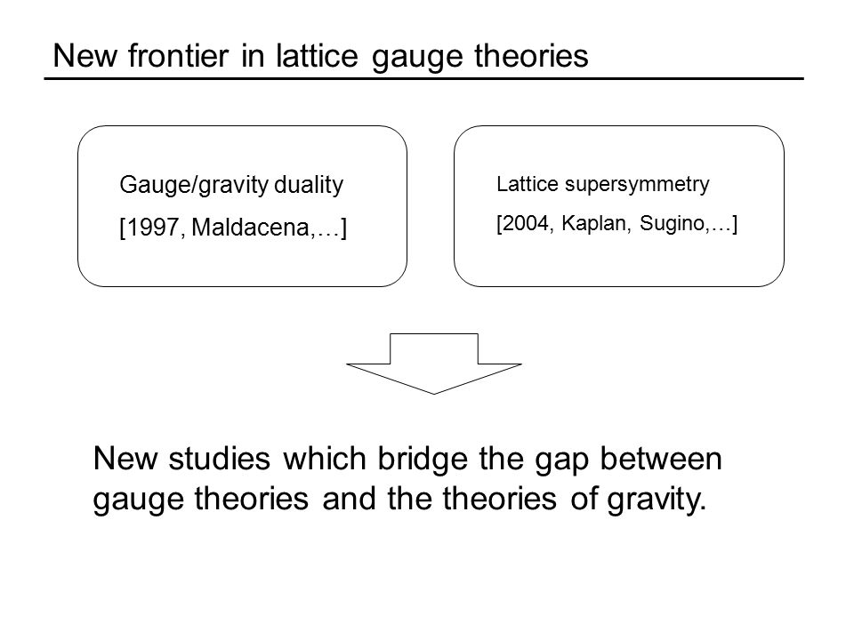 New frontier in lattice gauge theories Gauge/gravity duality [1997, Maldacena,…] New studies which bridge the gap between gauge theories and the theories of gravity.
